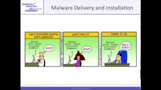 Download Part 1A: Introduction to Cybersecurity Video