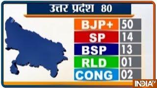 Download IndiaTV Exit Poll: Lok Sabha Elections 2019 में कौन कौन VIP जीत रहे हैं ? Video