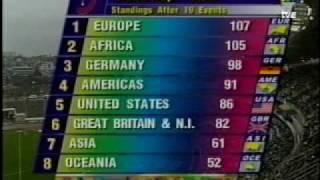 Download 1998 johannesburg world cup-11 Video