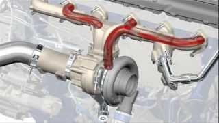 Download Volvo Trucks - Energy efficiency at its best, good for the environment and business (new Volvo FH) Video