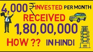Download Invest Rs.4000 Per Month And Get 1.8 crore Rs. How to invest in Sip Video
