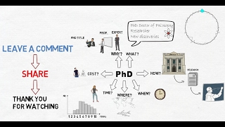 Download PhD: Doctor of Philosophy degree: Why? How? When? Video