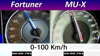 Download Toyota Fortuner 2.8 vs Isuzu MU-X 3.0 0-100 Speed test & 100-0 Brake test | Pros & Cons Video