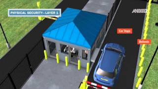 Download Data Center - Security and Risk Management Video