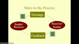 Download The Communication Process Video