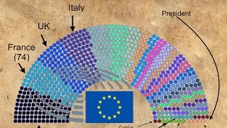 Download The European Parliament explained Video