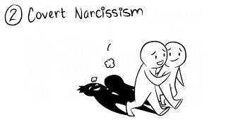 Download 4 Types of Narcissism Video