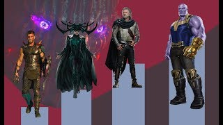Download MCU characters power level comparison 2018 Video