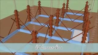 Download เทคนิคก่อสร้าง บ้านพักอาศัย 2 ชั้น Video