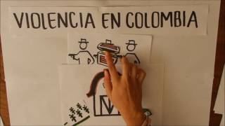 Download Periodo de La Violencia en Colombia (1948-1953) Video