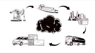Download simpleshow explains the Carbon Footprint Video