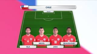 Download Match 13: Portugal v Chile -Team Lineups - FIFA Confederations Cup 2017 Video