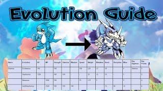 Download Digimon Next Order Evolution System - How It Works Video