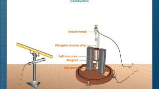 Download Moving Coil Suspended Type Galvanometer Video