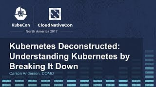 Download Kubernetes Deconstructed: Understanding Kubernetes by Breaking It Down - Carson Anderson, DOMO Video