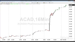Download PreMarket Prep for September 21:A quad witch and rebalancing Friday Video