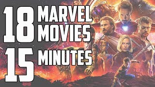 Download Complete MCU Recap: Everything You Need to Know Before Avengers: Infinity War Video