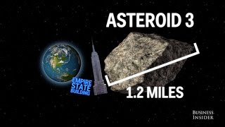 Download How big an asteroid would need to be to wipe out New York City Video