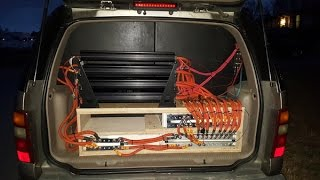 Download 6 HDC4 15″s on 20,000 Watts CAR AUDIO Video