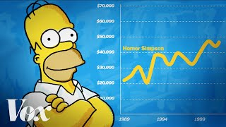 Download Homer Simpson: An economic analysis Video