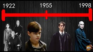 Download The Story of Lord Voldemort: Tom Riddle Origins Explained (Re-Upload July, 2017) Video