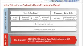 Download Accelerate Order-to-Cash: Speeding Revenue Recognition with Order Process Automation Video