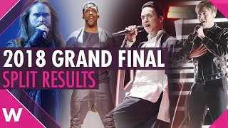 Download Eurovision 2018 Grand Final Split Results: Who did the juries help or hurt? Video