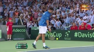 Download Argentina Campeón Copa Davis 2016 - Ultimo Game Video