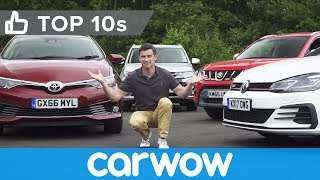 Download How to choose your perfect car | Top10s Video