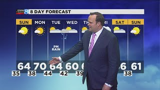 Download Storm Team 8 forecast: 6 p.m. 042118 Video