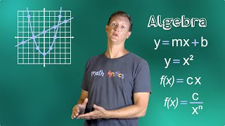 Download Algebra Basics: Graphing On The Coordinate Plane - Math Antics Video