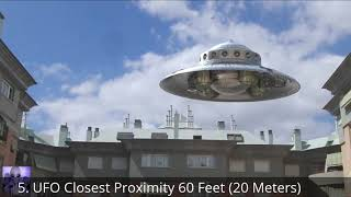 Download 20 People Filmed Alien UFO So Close They Saw Inside Extraterrestrial Spaceships. High Detail UFOs Video