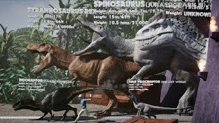Download DINOSAURS of JURASSIC PARK: Size Comparison Video