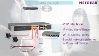 Download PoE Switching explanation by NETGEAR (international version) Video
