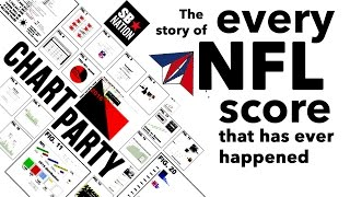Download Every NFL Score Ever | Chart Party Video