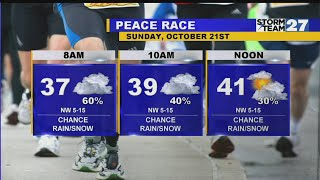 Download Peace Race forecast Video
