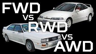 Download FWD VS. RWD VS. AWD Video