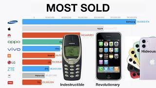 Download Top 10 Mobile Phone Brands (1992 - 2019) Video