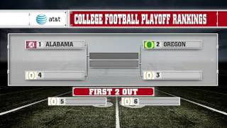Download NCAAF : College Football Playoff Rankings Unveiled Video