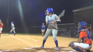 Download Fredonia Softball 2015 preview Video