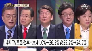 Download [대선상황실] 홍준표 지지율 15% 심상정 지지율 10% '잡힐 듯' Video