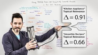 Download Using Related Topics and Semantically Connected Keywords in Your SEO - Whiteboard Friday Video