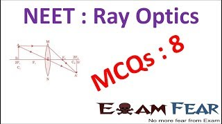 Download NEET Physics Ray Optics : Multiple Choice Previous Years Questions MCQs 8 Video