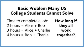 Download Most US College Students Cannot Solve This Basic Math Problem. The Working Together Riddle Video
