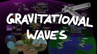 Download Gravitational Waves Are Awesome Video