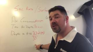 Download How Much PSI Do You Breathe Per Minute? SAC RATE Explained Video