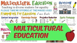 Download Multicultural Education: Overview Video