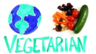 Download What If The World Went Vegetarian? Video
