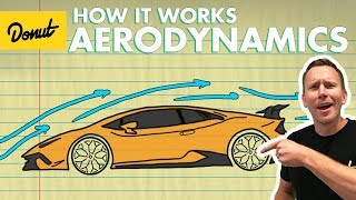 Download Wings and Spoilers; Lift and Drag! | AERODYNAMICS | How It Works Video