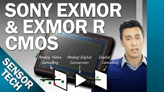 Download Sony Exmor and Exmor R CMOS Camera Sensors Explained Video